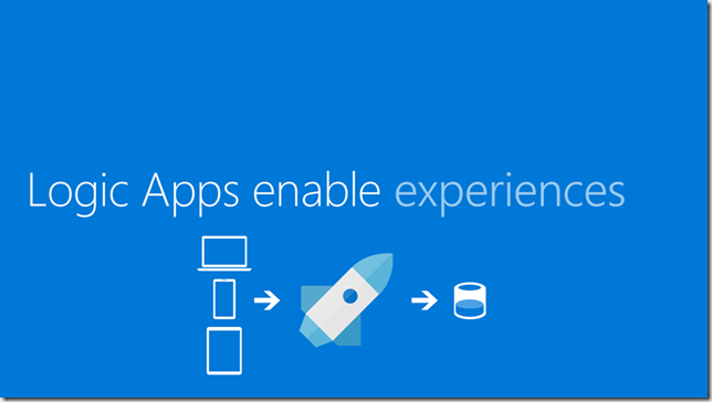 Logic Apps enable experiences