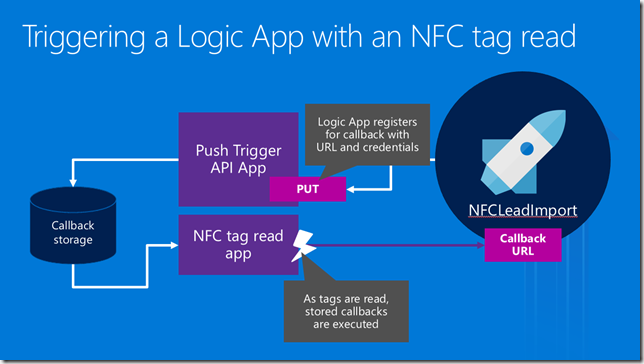 Triggering a Logic App with an NFC tag read