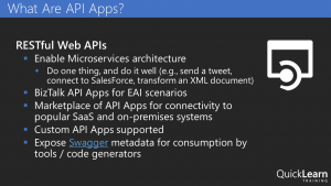What are API Apps?