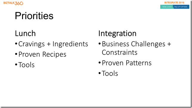 Slide - Priorities - Lunch values cravings and ingredients, then proven recipes, then tools. Integration should consider business challenges + constraints, proven patterns, and then finally tools.
