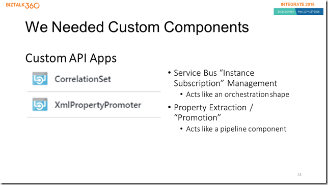We needed custom components (slide)